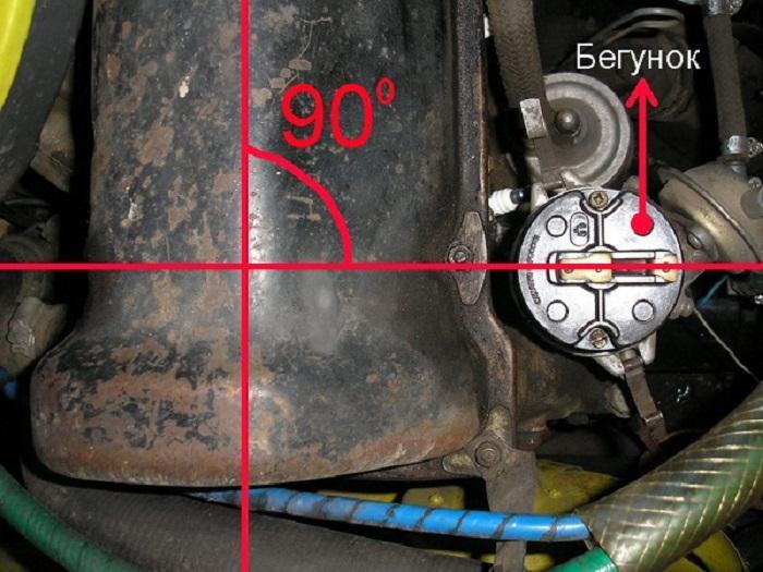 Как выставлять зажигание на ВАЗ 2106