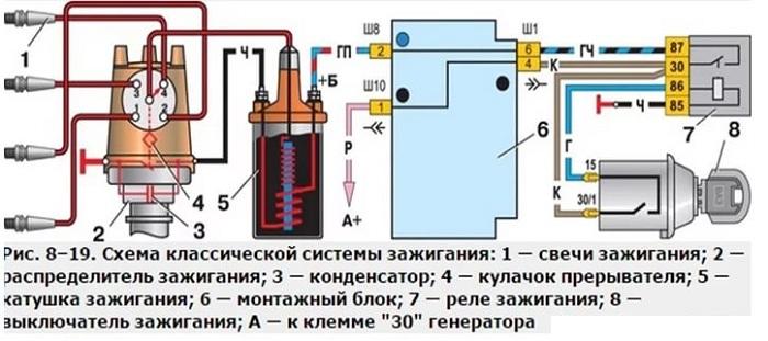 Shema-beskontaktnogo-zazhiganiya-VAZ-210