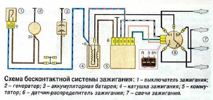 Схема подключения контактного зажигания на ваз 2106