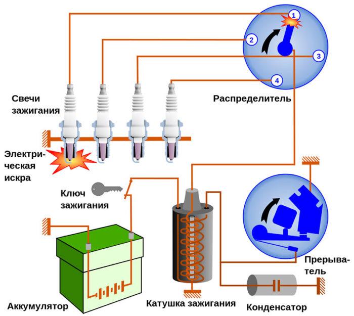 Схема электронного зажигания на ВАЗ 2106