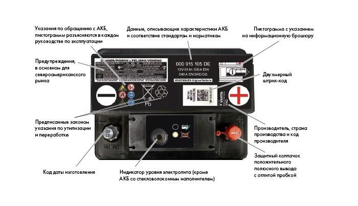 из чего состоит аккумулятор 6