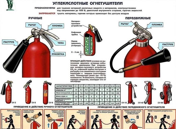огнетушители для автомобиля 3
