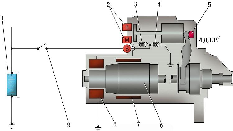 Схема втягивающего реле стартера