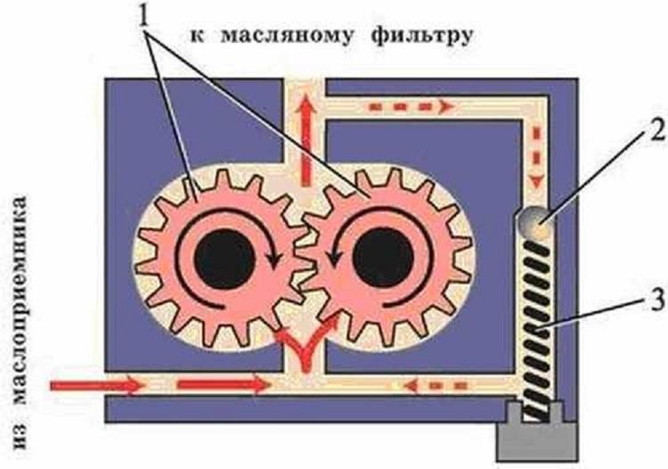 Схема клапана
