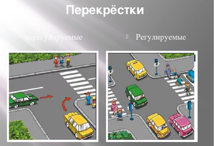 Правила проезда перекрестков